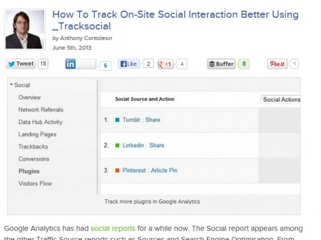 _trackSocial on Search Engine People